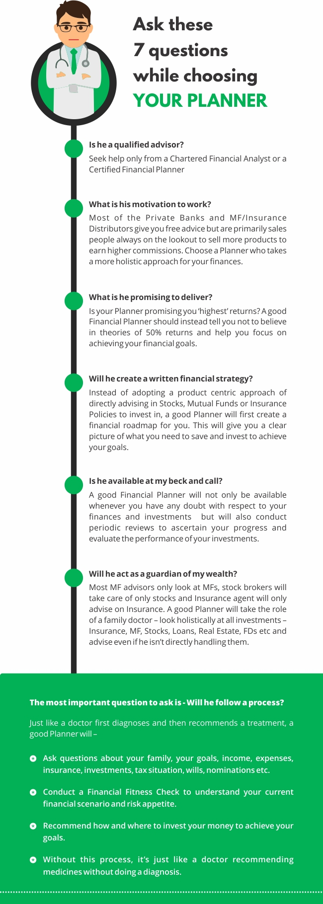 Questions To Ask To Choose A Financial Planner